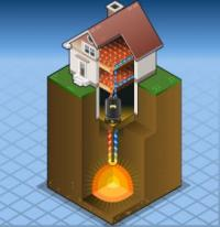 geothermal heat pump